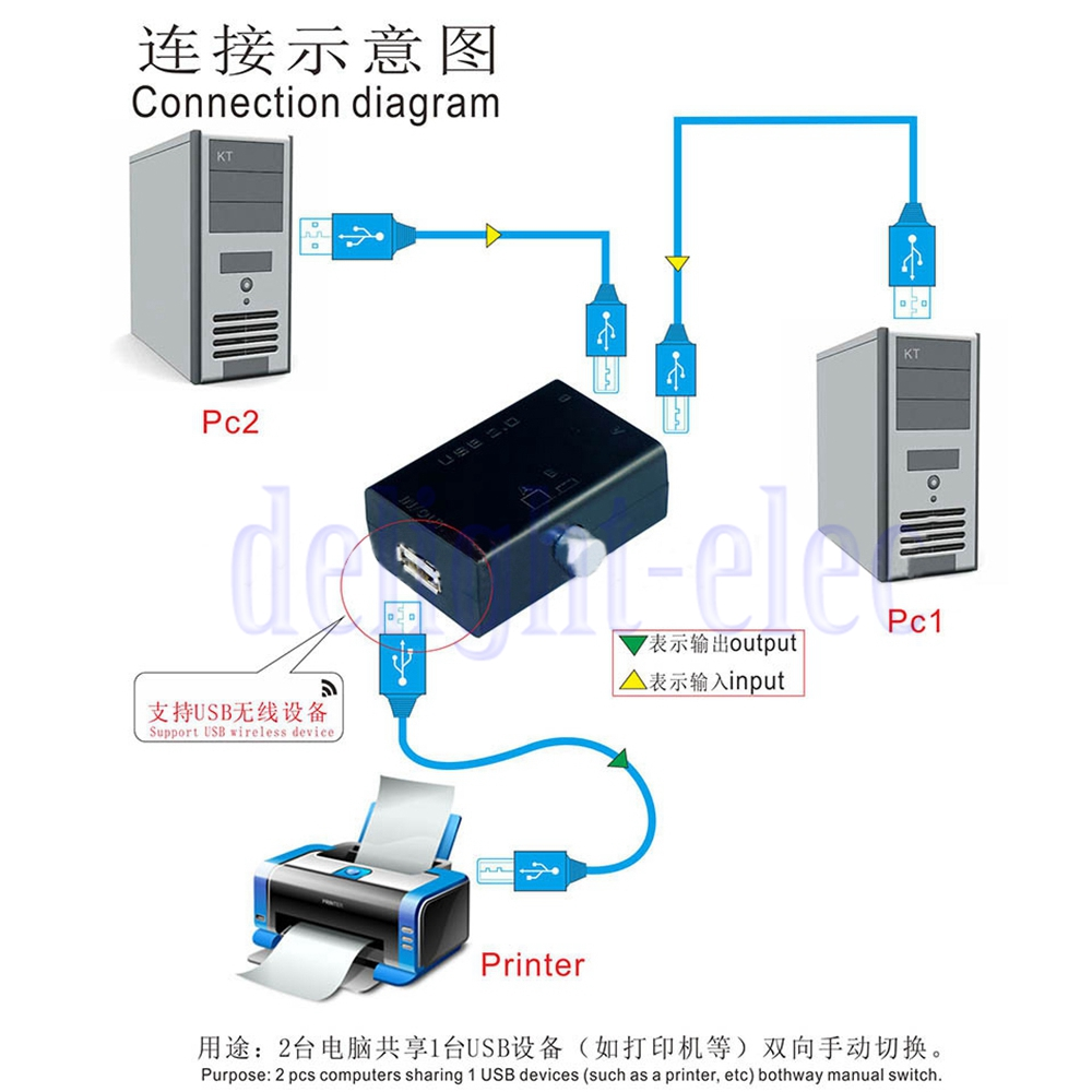Printer Cable Splitter Two Computers : Mini ports usb manual share sharing switch splitter box