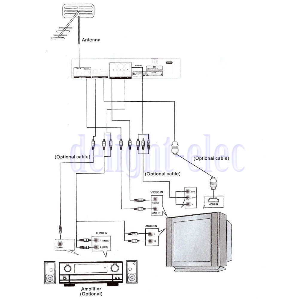 parallel cable wiring diagram images ac parallel wiring harness box arabic wiring diagrams pictures wiring diagrams